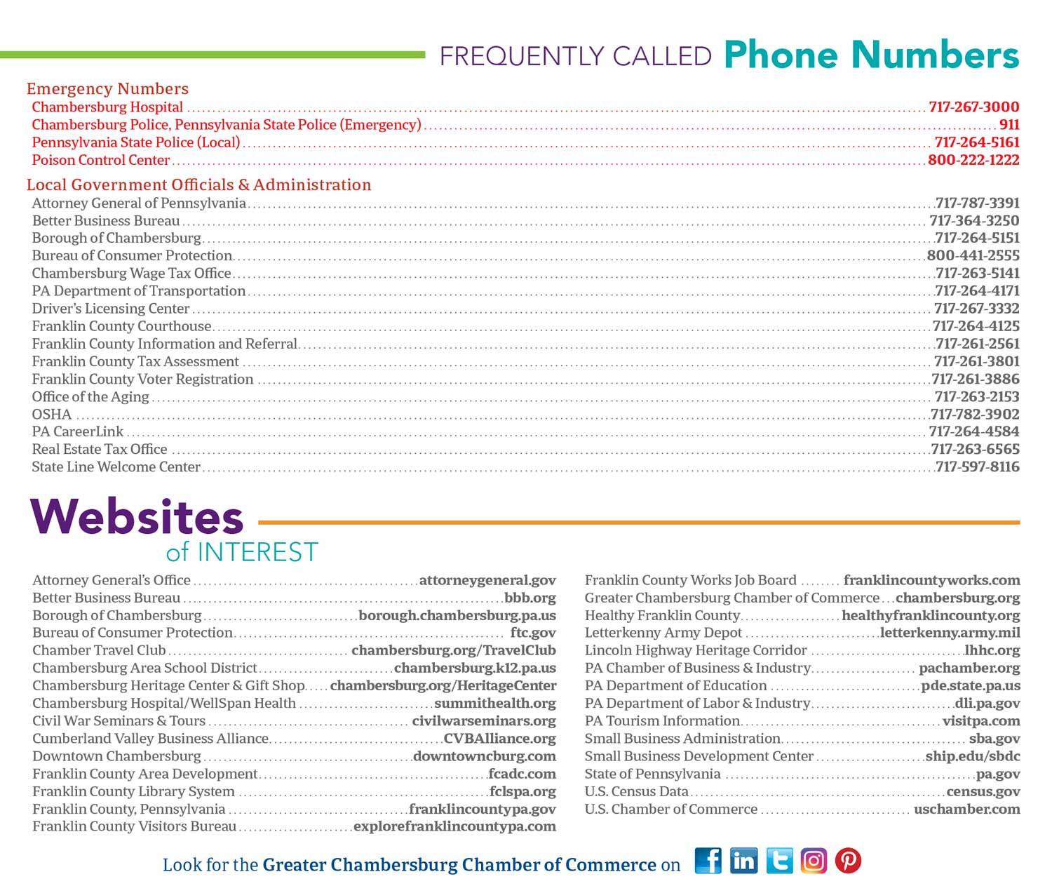 Frequently Called Phone Numbers & Websites of Interest