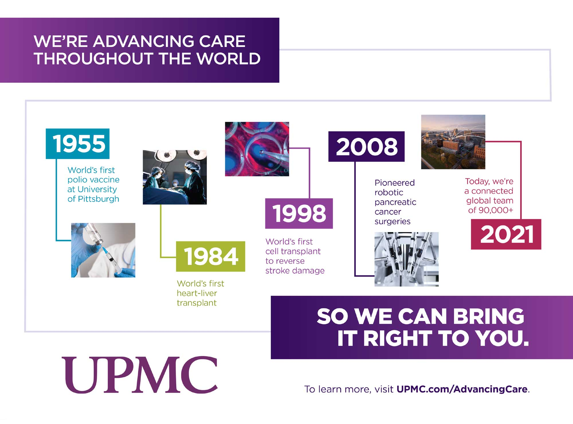 """<center>Pinnacle Health Women's Cancer Center Center Chambersburg 